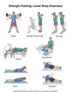 Summit Medical Group - Strength Training: Lower Body Exercises
