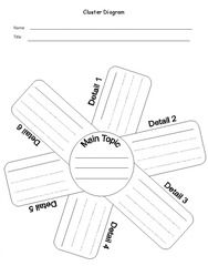 personification essay graphic organizer Use this graphic organizer to allow your students the opportunity to apply their knowledge of figurative language this activity can be used as an introduction to.
