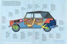 VW Thing – 181   Volkswagen Utah