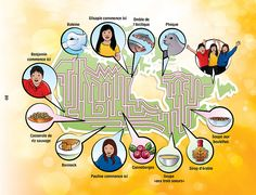 Célébrons les peuples autochtones du Canada: Journée nationale des peuples Three Sisters Soup, Message Secret, Indigenous Peoples Day, First Day Of Summer, Canada, First Nations, Activities, Learning, Celebrities