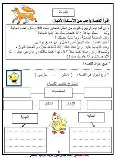 d6a288877 Arabic Alphabet Letters, Learn Arabic Alphabet, Alphabet Worksheets,  Worksheets For Kids, Information