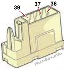 Instrument Panel Fuse Box Diagram Citroen C4 2004 2005 2006 2007 2008 2009 2010 Fuse Box Citroen C4 Citroen
