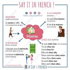 Learning French or any other foreign language require methodology, perseverance and love. In this article, you are going to discover a unique learn French method. Travel To Paris Flight and learn. French Language Lessons, French Language Learning, Learn A New Language, French Lessons, Spanish Lessons, Spanish Language, Learning Spanish, Basic French Words, How To Speak French