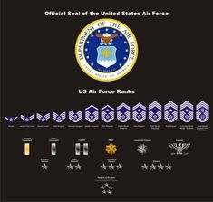Air Force Seal-ranks and patches vectored.You can find US Air Force and more on our website. Air Force Seal-ranks and patches vectored. Military Ranks, Military Love, Military Aircraft, Military Insignia, Army Ranks, Military Quotes, Military Ribbons, Military Pictures, Military Service