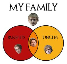 12 Charts Only Game Of Thrones Fans Will Understand