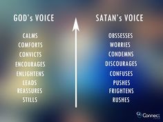 God's voice vs. satan's voice.