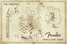 Fender Strat Posters sur AllPosters.fr