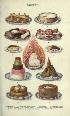 1907 - from the vintage book:  Mrs. Beeton's household management - a guide to cookery in all branches : daily duties, menu making....