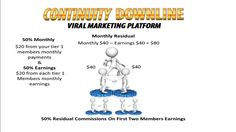Continuity Downline Viral Marketing Training System Comp Plan