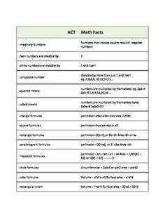 Sat math review formulas strategies and concepts study aid 150 must know math facts for the act handout study aidall the important facts that you need to know compiled in an easy to understand compact format fandeluxe Image collections