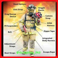 What firefighters wear : firefighting gear