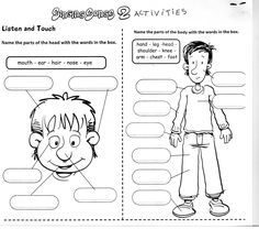 learningenglish-esl: BODY WORKSHEETS