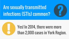 Sexually transmitted infections chartreuse