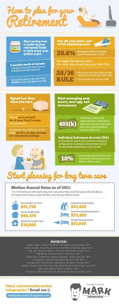 Retirement Planning – An Infographic – Retirement Savvy - Topic Money - Economics, Personal Finance and Business Diary Retirement Advice, Saving For Retirement, Early Retirement, Retirement Planning, Retirement Savings, Retirement Strategies, Retirement Cards, Financial Peace, Financial Literacy