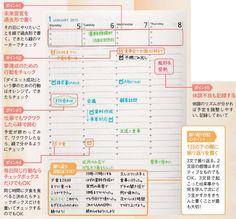 手帳を使いこなせていない人は必見。手帳でスケジュールやタスク管理をするだけではもったいない。日々の出来事を手帳に書いて振り返ることで、なりたい自分に近づけます。そんな手帳の使い方をご紹介しましょう。■1日の終わりにたった3文書くだけでO…[2ページ目]