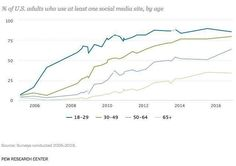 Pew Research Center (@pewresearch) | Twitter