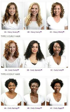 """*ABSTRACT CONNECTION #1: Curl Patterns* Every woman (black, white, Hispanic, Asians, you get it) has a curl pattern. It ranges from the straightest of the straight to the kinkiest coils. Each specific pattern has a """"code"""", which is a number then a letter. My curl pattern is 3c and 4a (mostly 4a)."""