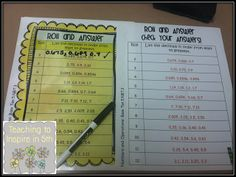 Common Core Math Centers: Easy to Set Up and Teach. Self Checking and Motivating! Grab TWO Freebies at this link!
