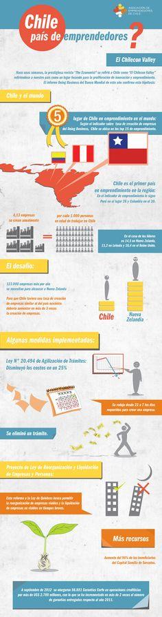 Chile, un país de emprendedores #infografía