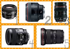 Top 5 lenses for DSLR