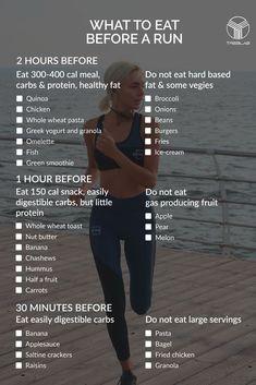 Sport Motivation Running Marathon Training Ideas For 2019 Running Diet, Running Workouts, Running Training, Running Humor, Race Training, Training Exercises, Track Workout, Trail Running, Training Tips