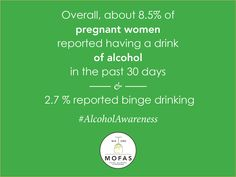 Fact: 8.5% of pregnant women reported having a drink of alcohol in the past 30 days. 2.7% report binge drinking #AlcoholAwareness http://1.usa.gov/PrVx88