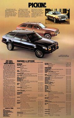 "1987 AMC Eagle wagons. After 1987, all AMCs would be called ""Eagle"", after both AMC and Jeep were purchased by Chrysler corp later that year."