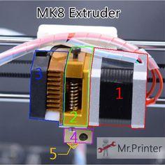 http://3printer.net/cau-tao-va-nguyen-ly-hoat-dong-cua-may-in-3d-dau-phun-fdm.html Fused Deposition Modeling (FDM) là gì ? FDM là phương pháp tạo hình dựa trên nguyên lý dùng nhiệt nung chảy sợi nhựa thành dạng lỏng ở 170 ~ 220 độ C tùy loại nhựa và phun qua 1 lỗ nhỏ (khoảng 0.5mm tùy loại đầu phun) thành từng lớp mỗi lớp dày khoảng 0.2 mm liên tiếp lớp sau chồng lên lớp trước, trong nhiệt độ môi trường nhựa sẽ đông cứng và liên kết với nhau tạo thành hình dáng yêu cầu.