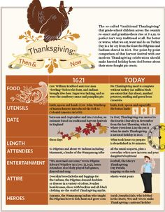 Thanksgiving in 1621 and today, compared, from Family Tree Magazine.