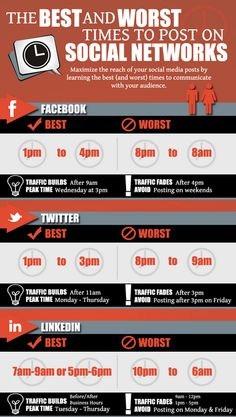 The Best and Worst Times to Post on Social Networks. great to know for branding and marketing on social media Inbound Marketing, Social Marketing, Marketing Digital, Marketing Trends, Marketing Services, Mobile Marketing, Content Marketing, Internet Marketing, Marketing Strategies
