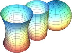 With three spatial dimensions, the possibilities are tremendous. But only one answer fits what we see. Shape Of The Universe, Physics Facts, Fun Projects For Kids, Astrophysics, Space Travel, Inventions, Shapes, Science, Mathematics