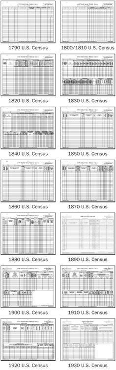 52f4018cb226fa4cb99ae90c07e6335d Order A Census Form on free blank,
