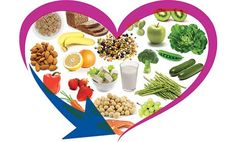 Six Super Foods to Lower Cholesterol - see more http://heartuk.org.uk/cholesterol-and-diet/six-super-foods-for-lower-cholesterol