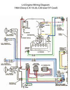 64 chevy c10 wiring diagram 65 chevy truck wiring diagram 64 1970 Chevy Truck Wiring Diagram electric l 6 engine wiring diagram 1954 chevy truck, chevy c10, chevrolet