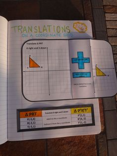 Transformations Notebook Pages - For Love of Learning
