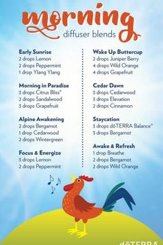 Morning doTERRA Diffuser Blends