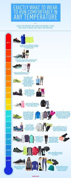 Get inspired to get fit and healthy. Lots of fitness inspiration and weight loss motivation to get you moving! Fitness Workouts, Sport Fitness, Running Workouts, Running Tips, Workout Gear, Fitness Tips, Health Fitness, Best Running Gear, Fitness Wear
