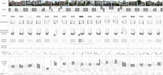 Analysing the composition of houses