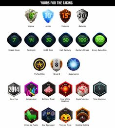 How To Nike: New Nike+ Trophies