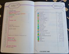 bullet — littlestudyspot: My Bullet Journal! An In-Depth...
