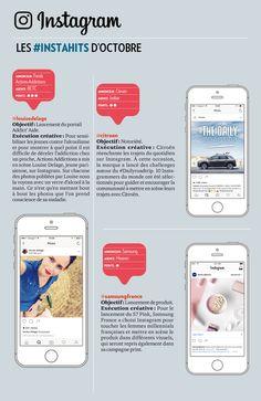 Instahits Octobre 2016 : Louise Delage FFA, Citroen, Samsung  #instahits #instagram #socialmedia