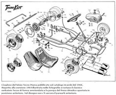 Build A Go Kart, Diy Go Kart, Karting, Go Kart Chassis, Go Kart Designs, Go Kart Kits, Go Kart Frame, Homemade Go Kart, Go Kart Buggy