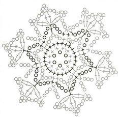 Crochet snowflakes garland for Christmas tree decor. Mandala Au Crochet, Crochet Snowflake Pattern, Christmas Crochet Patterns, Crochet Snowflakes, Doily Patterns, Crochet Motif, Crochet Flowers, Christmas Knitting, Crochet Angels