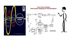 """Value Stream Mapping at the Gemba (""""Learning to See"""" applied to a real working Value Stream) Intensive Days - February GE Power Services, Service Centre in Rugby Lean Enterprise, Value Stream Mapping, Your Turn, Current Events, Rugby, Workplace, Centre, February, 21st"""