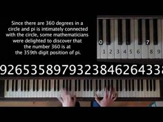 Pi set to music! Musician David Macdonald recorded sounds like PI down to 122 decimal places. Pi Song, Value Of Pi, Decimal Places, Doctor Names, Music Writing, Greek Alphabet, Homeschool Math, Student Engagement, Music Songs