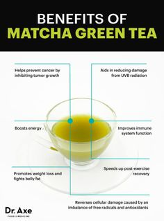 Matcha Be Fit Tea Fit Pinterest Matcha Benefit