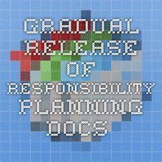 Gradual Release I Do  Gradual Release Of Responsibility Lesson