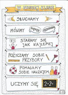 To przykład listy zasad dla starszych. Kids Education, Special Education, Learn Polish, Polish Language, Spirit Quotes, Teachers Corner, School Decorations, Classroom Inspiration, Interactive Notebooks