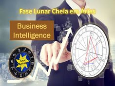 Business Intelligence na Astrologia – Face Lunar Cheia 16/10/16 as 01:24 PoA/RS