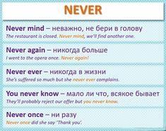 English Phrases, English Words, English Grammar, English Time, Learn English, Russian Language, English Language, Book Writing Tips, Idioms